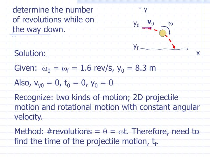 determine the number of revolutions while on the way down.