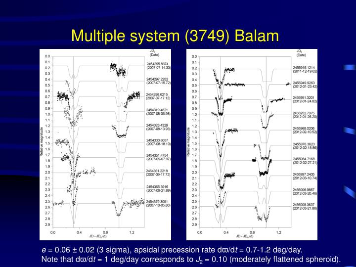 Multiple system (3749) Balam