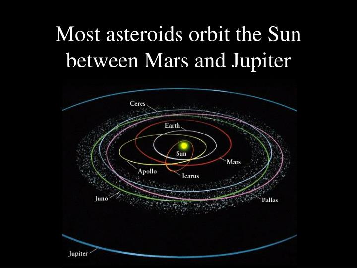 PPT - Chapter 8 Vagabonds of the Solar System PowerPoint ...