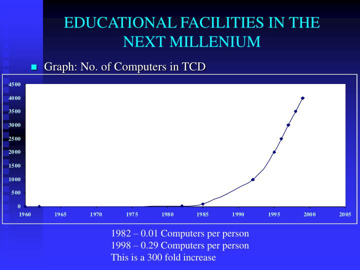 EDUCATIONAL FACILITIES IN THE NEXT MILLENIUM