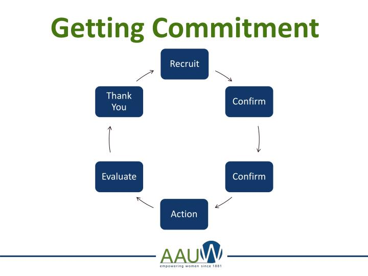 Getting Commitment