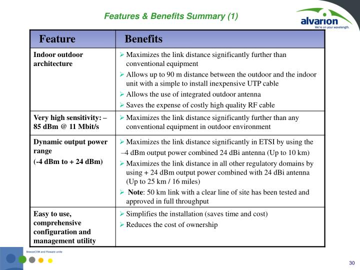 Features & Benefits Summary (1)