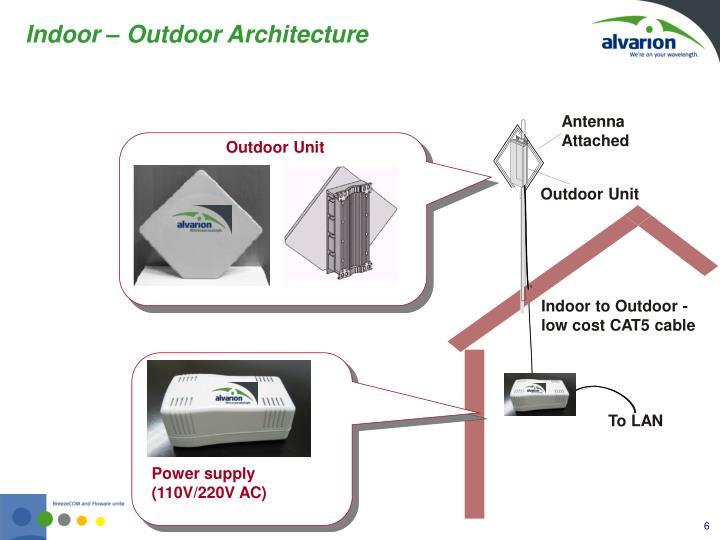 Indoor – Outdoor Architecture