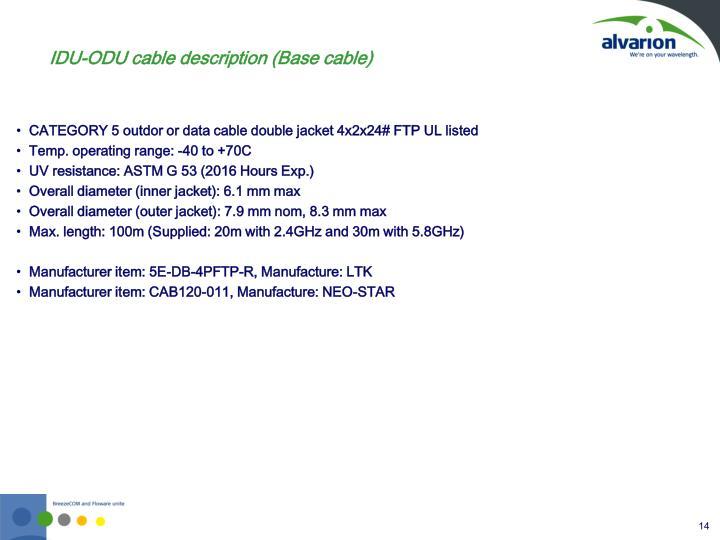 IDU-ODU cable description (Base cable)