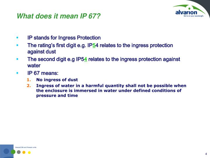 IP stands for Ingress Protection