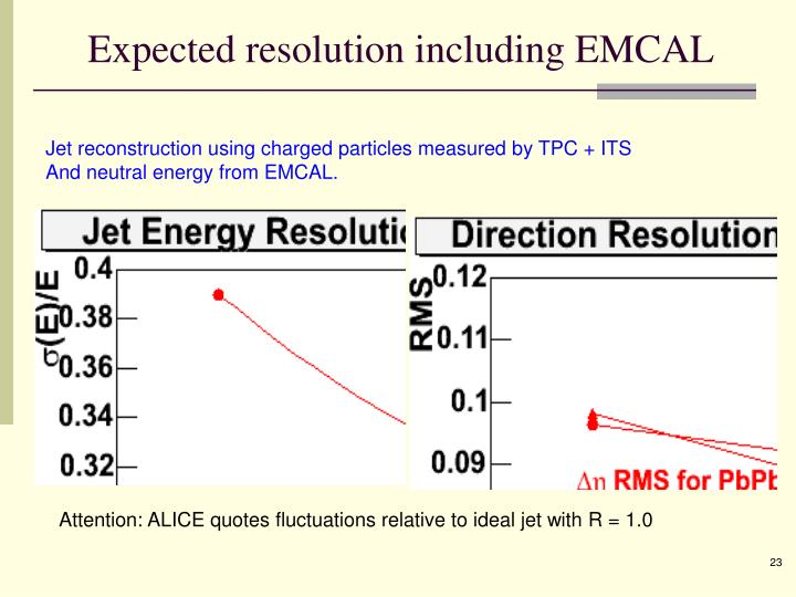 Expected resolution including EMCAL