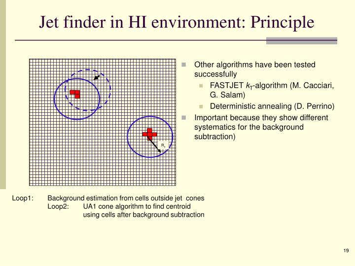 Jet finder in HI environment: Principle