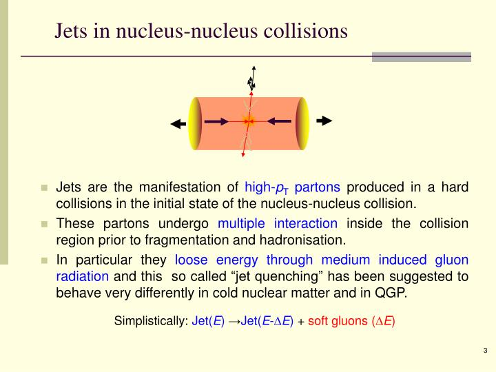Jets in nucleus-nucleus collisions