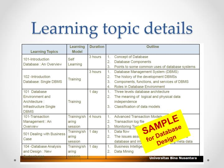 Learning topic details