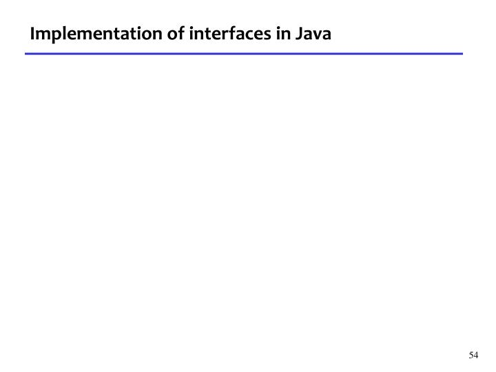 Implementation of interfaces in Java