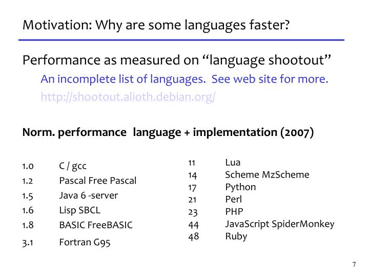 Motivation: Why are some languages faster?