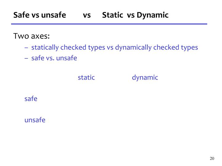 Safe vs unsafe         vs      Static  vs Dynamic