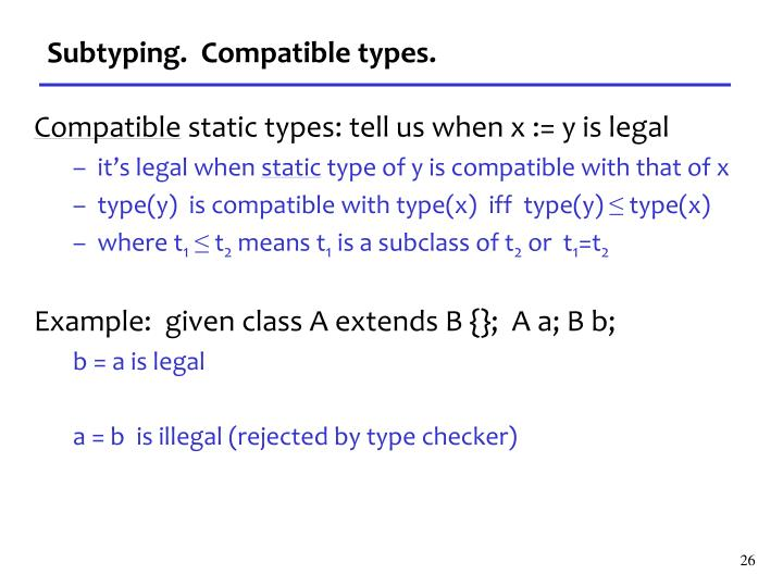 Subtyping.  Compatible types.