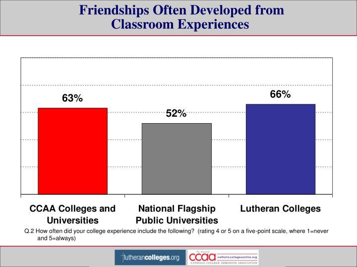 Friendships Often Developed from