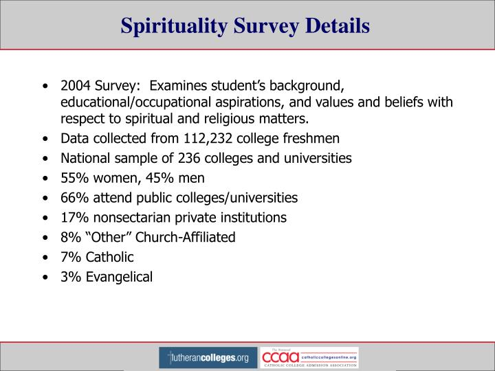 Spirituality Survey Details