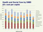 health and social care by simd 65 cost per capita