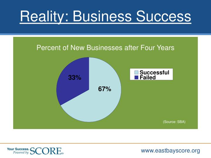 Reality: Business Success