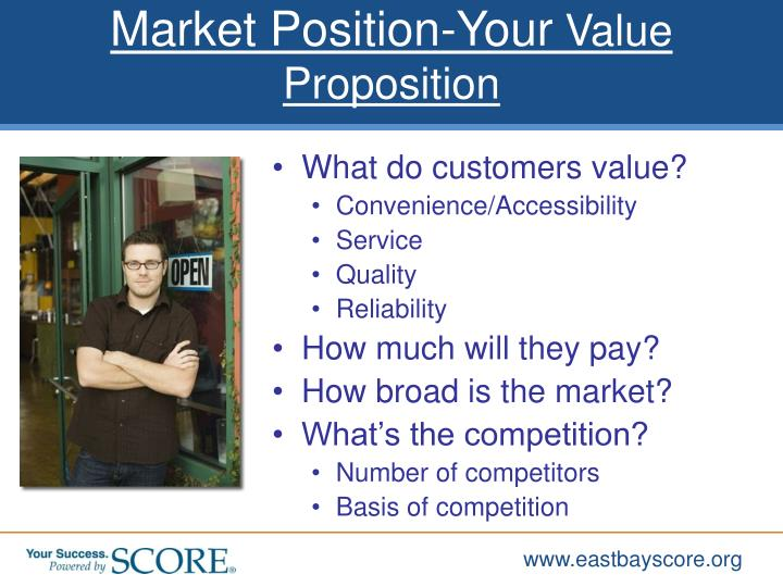 Market Position-Your