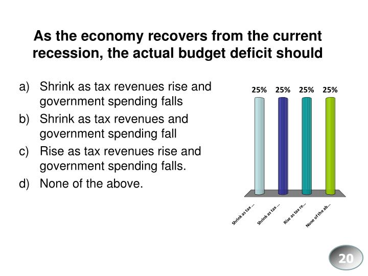 As the economy recovers from the current recession, the actual budget deficit should