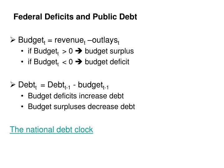 Federal Deficits and Public Debt
