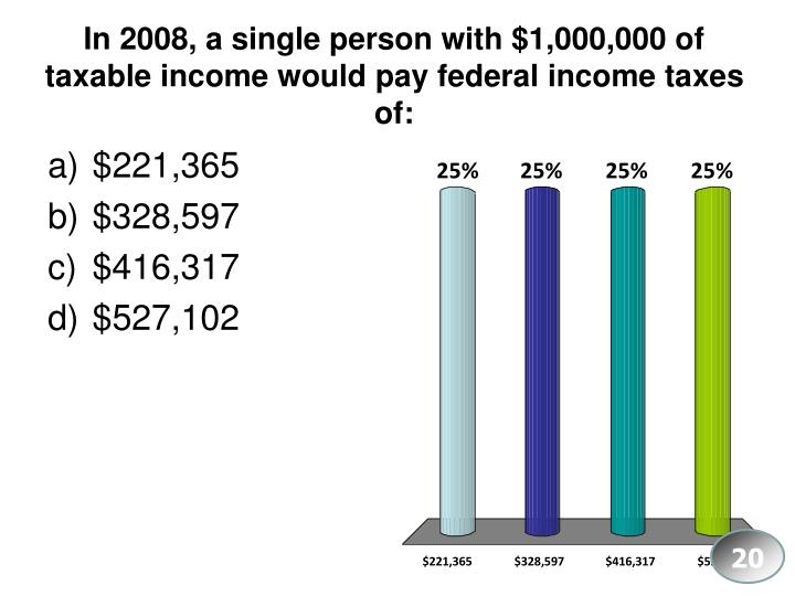 In 2008, a single person with $1,000,000 of taxable income would pay federal income taxes of: