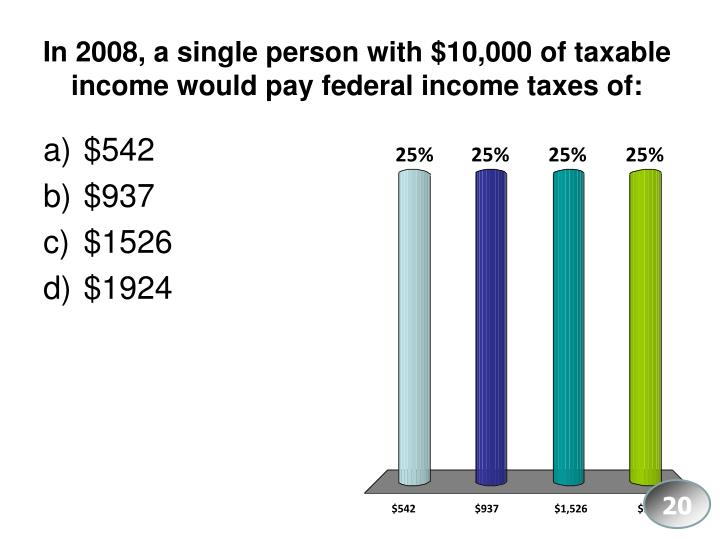 In 2008, a single person with $10,000 of taxable income would pay federal income taxes of: