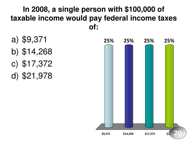 In 2008, a single person with $100,000 of taxable income would pay federal income taxes of: