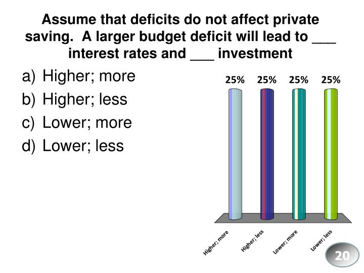 Assume that deficits do not affect private saving.  A larger budget deficit will lead to ___ interest rates and ___ investment
