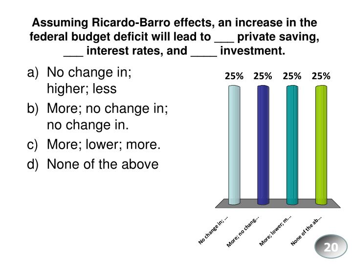 Assuming Ricardo-Barro effects, an increase in the federal budget deficit will lead to ___ private saving, ___ interest rates, and ____ investment.