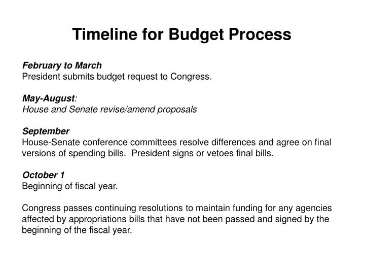 Timeline for Budget Process