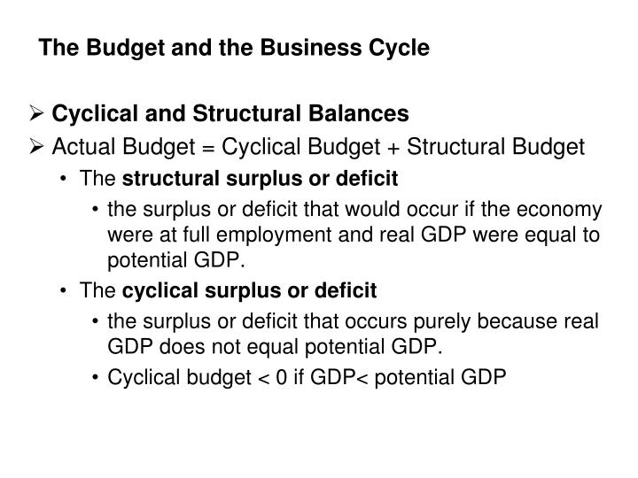 The Budget and the Business Cycle