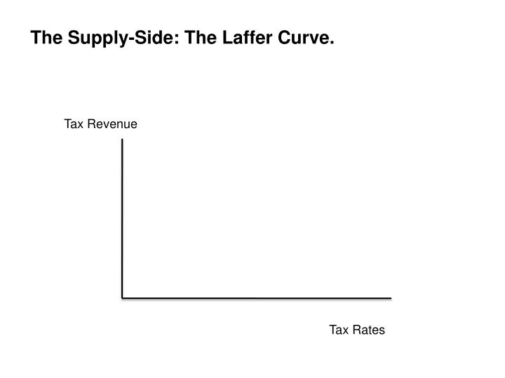 The Supply-Side: The Laffer Curve.