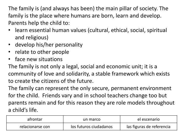 The family is (and always has been) the main pillar of society. The family is the place where humans are born, learn and develop.  Parents help the child to: