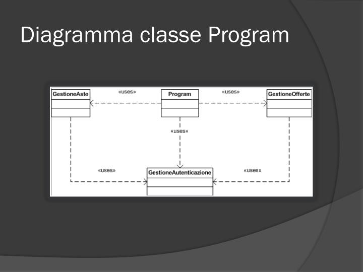 Diagramma classe
