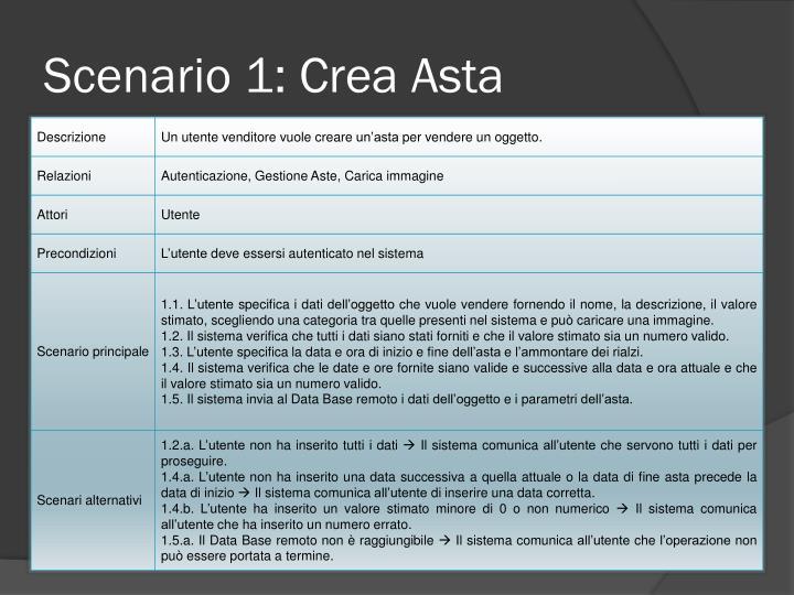 Scenario 1: Crea Asta