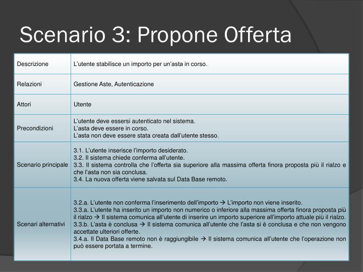 Scenario 3: Propone Offerta