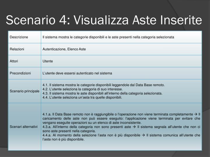 Scenario 4: Visualizza Aste Inserite
