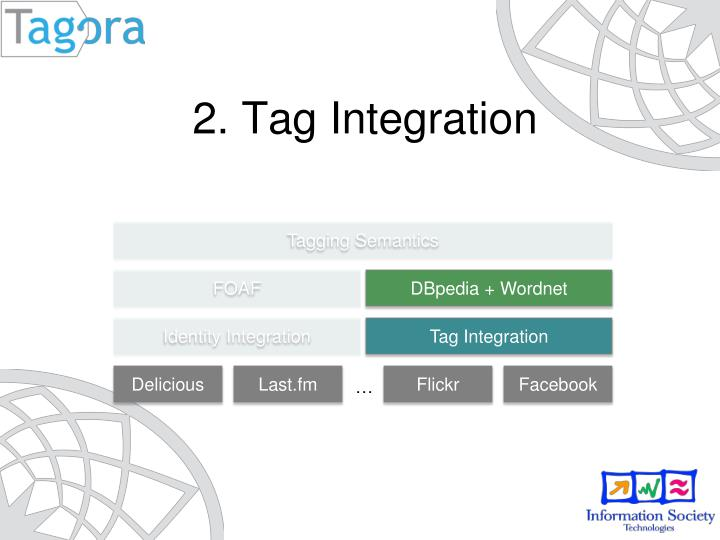 2. Tag Integration