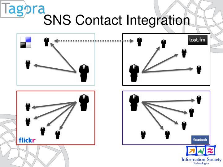 SNS Contact Integration