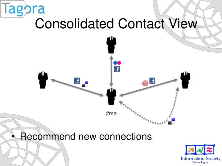 Consolidated Contact View