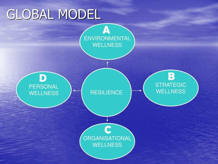 GLOBAL MODEL