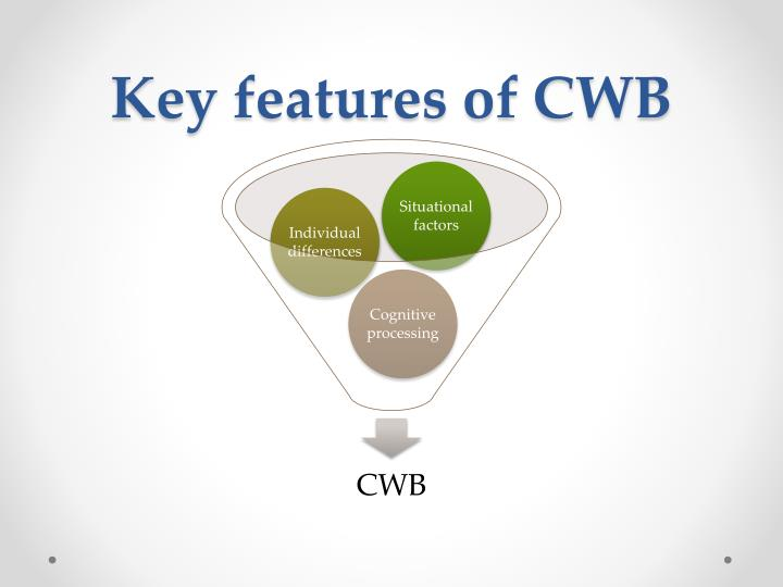 Key features of CWB
