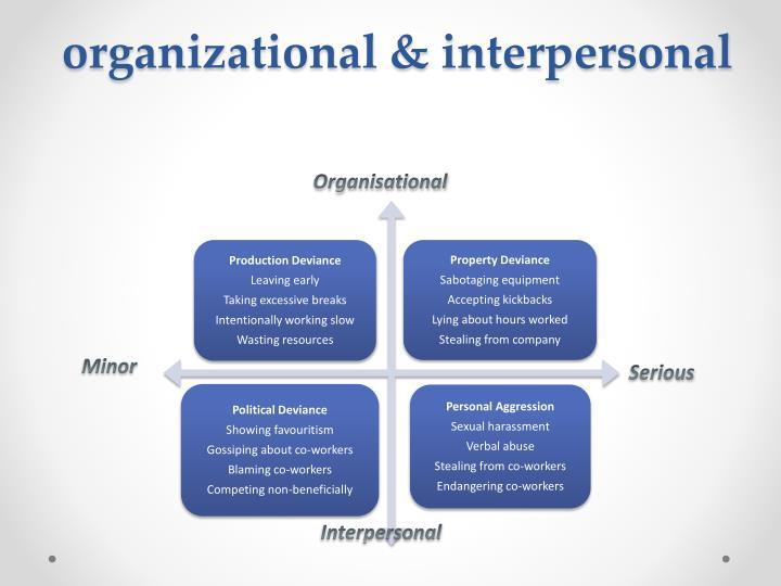 organizational & interpersonal