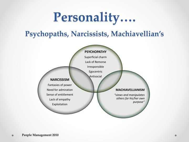 Personality….