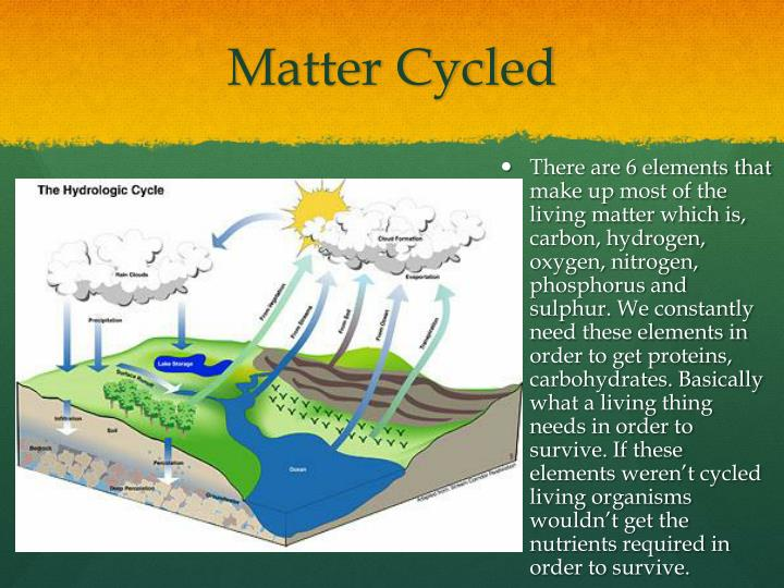 Matter Cycled