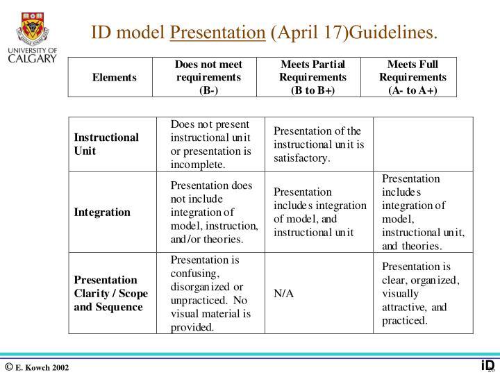 ID model