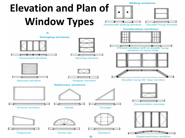 Ppt Joinery Schedule Powerpoint Presentation Id 5344049