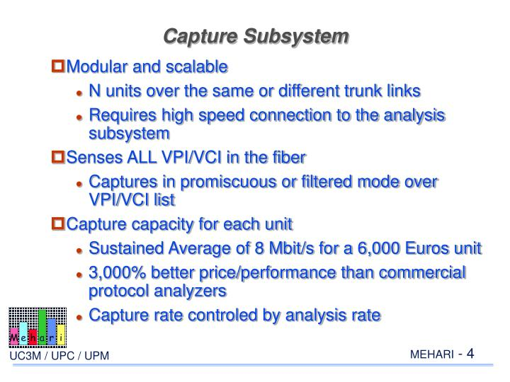 Capture Subsystem