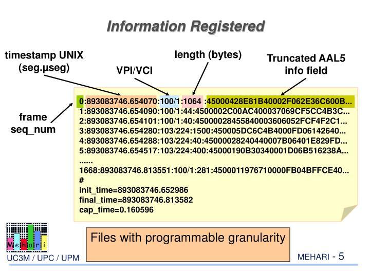 length (bytes)