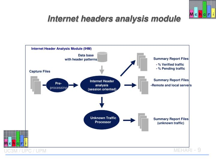Internet headers analysis module